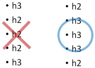 h2の次にh4を設定してはいけない