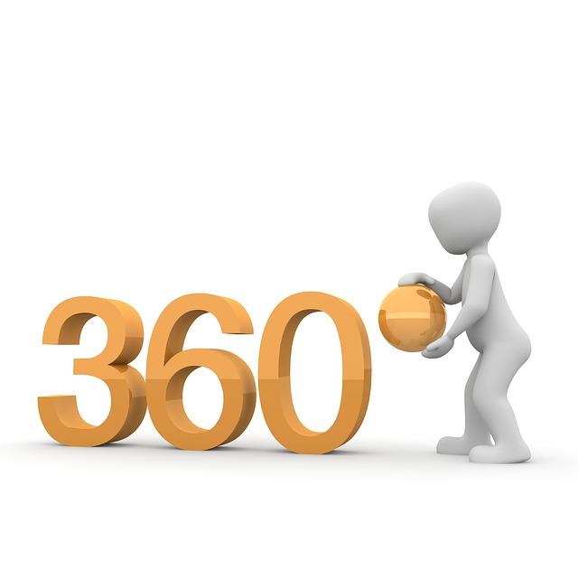 360イメージ